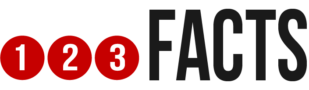 123Facts – dé online marketing blog!
