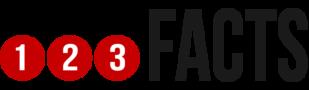 123Facts – dé online marketing blog!